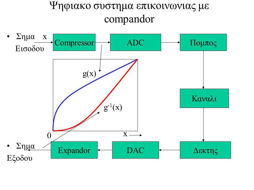 Ψηφιακο συστημα επικοινωνιας με compandor