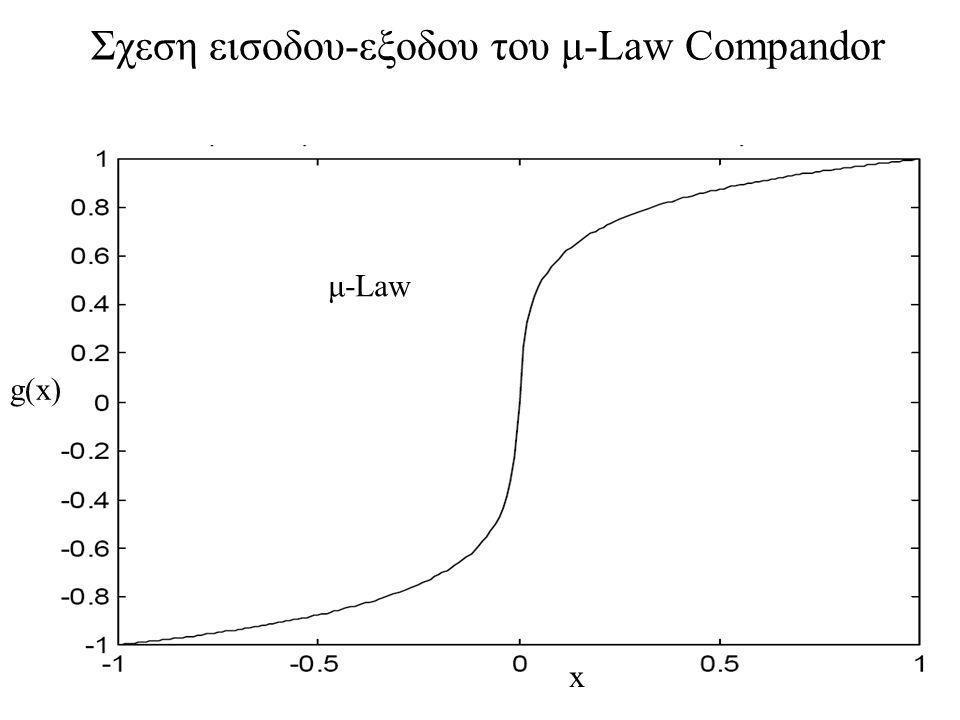Σχεση εισοδου-εξοδου του μ-Law Compandor