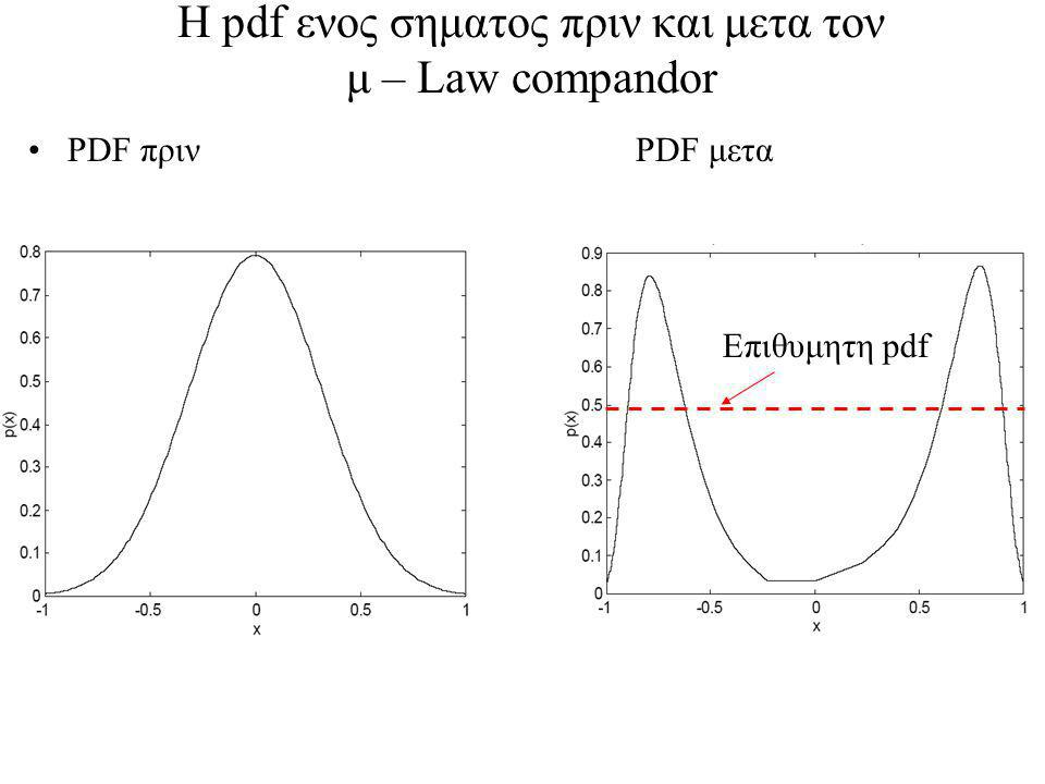 H pdf ενος σηματος πριν και μετα τον μ – Law compandor
