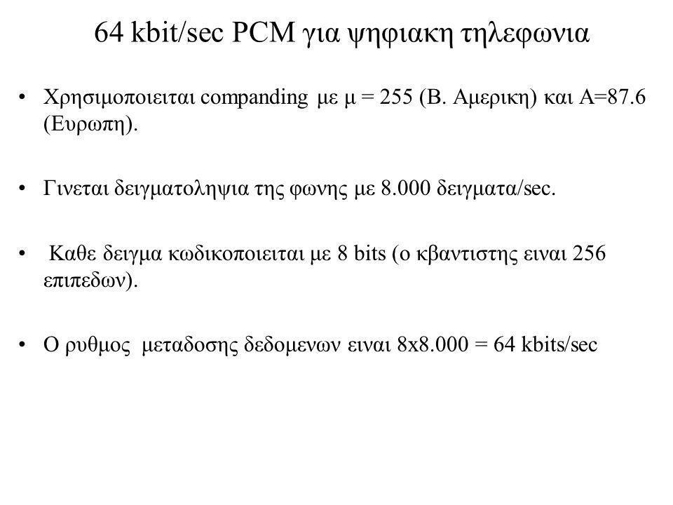 64 kbit/sec PCM για ψηφιακη τηλεφωνια