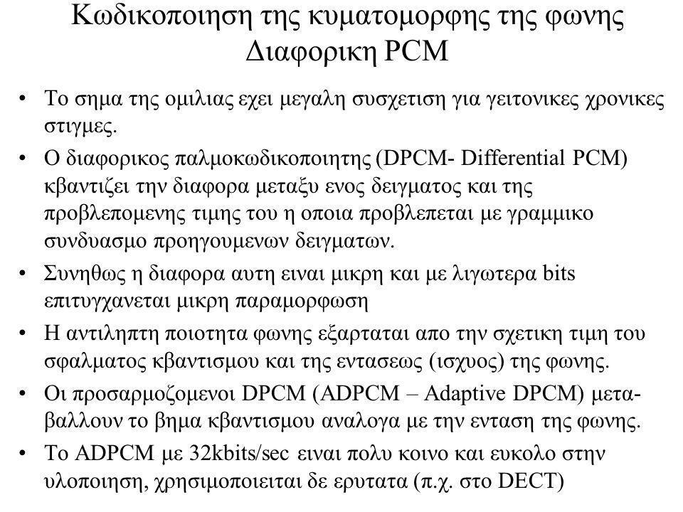Κωδικοποιηση της κυματομορφης της φωνης Διαφορικη PCM