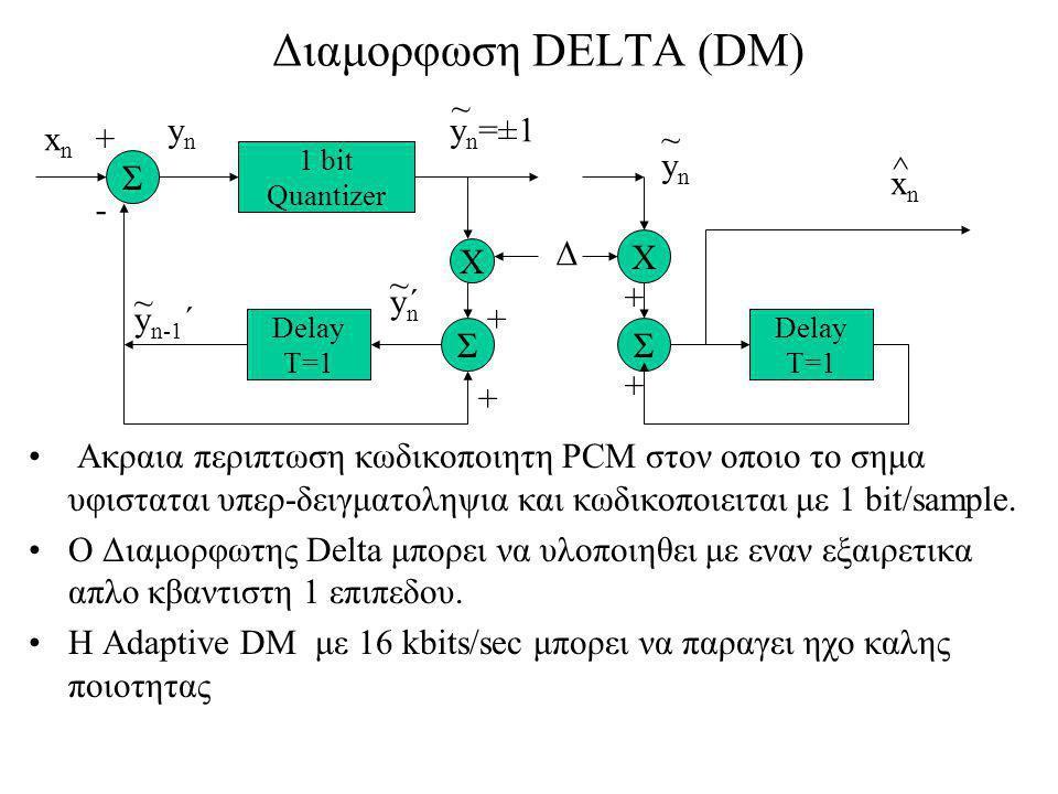 Διαμορφωση DELTA (DM) ~ yn yn=±1 xn + ~