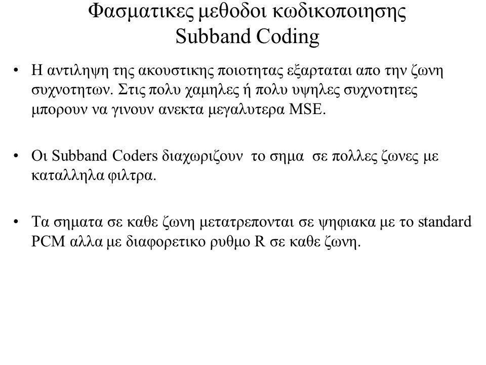 Φασματικες μεθοδοι κωδικοποιησης Subband Coding