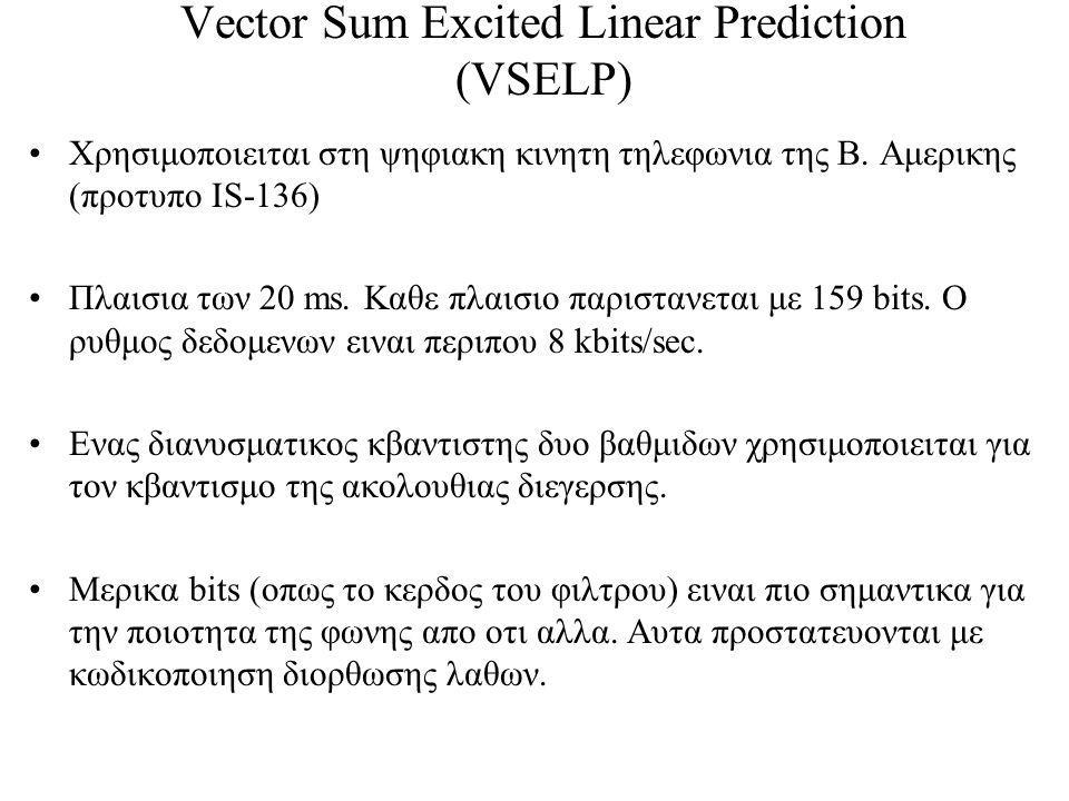 Vector Sum Excited Linear Prediction (VSELP)