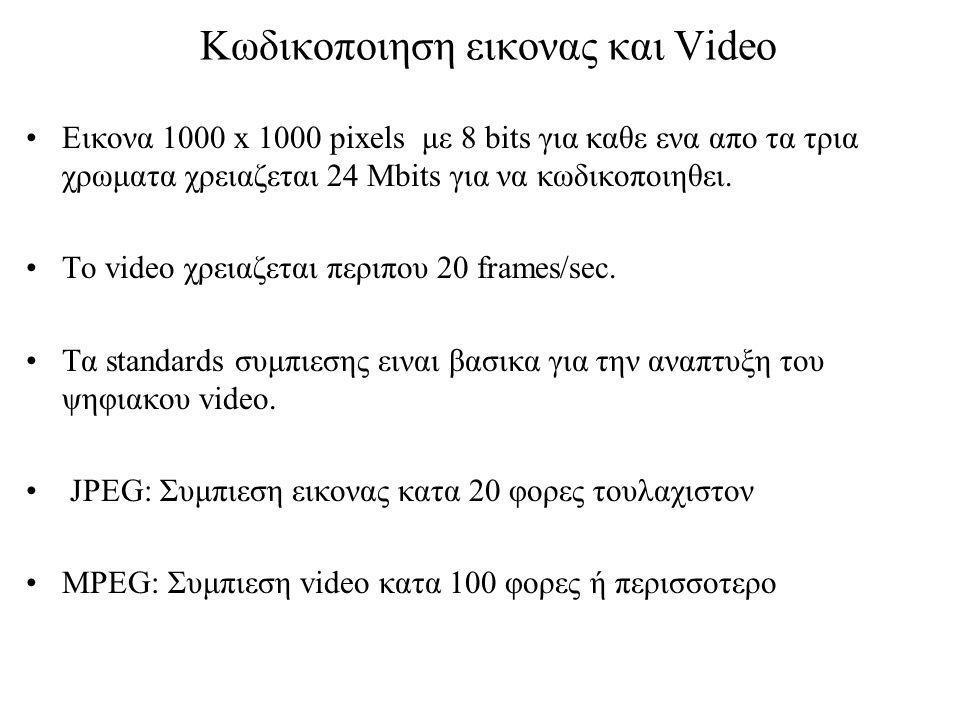 Κωδικοποιηση εικονας και Video