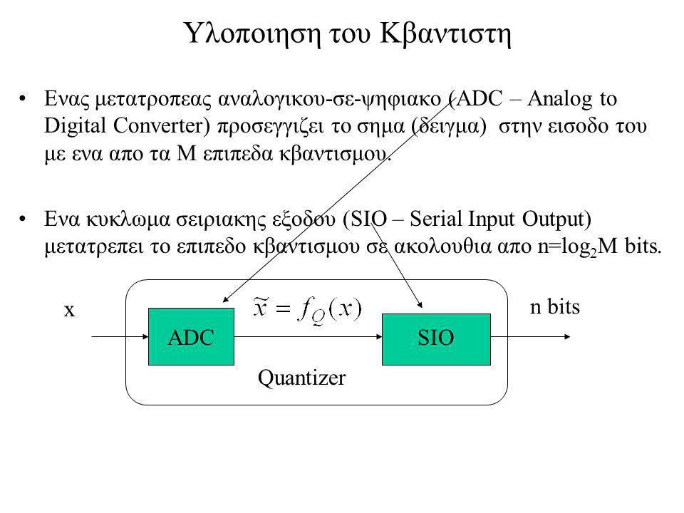 Υλοποιηση του Κβαντιστη