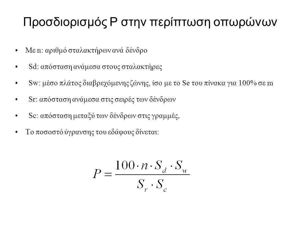 Προσδιορισμός P στην περίπτωση οπωρώνων