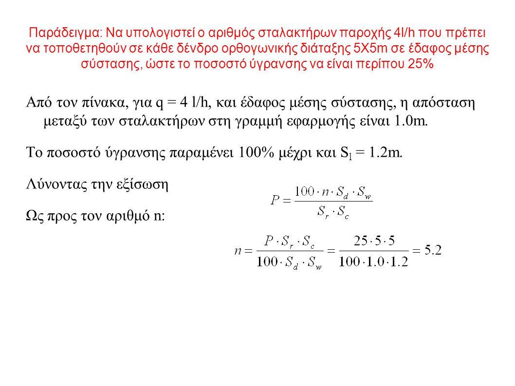 Το ποσοστό ύγρανσης παραμένει 100% μέχρι και Sl = 1.2m.