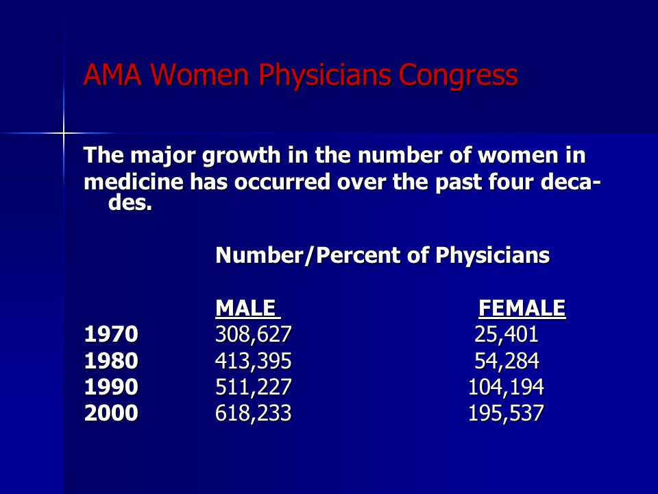 AMA Women Physicians Congress
