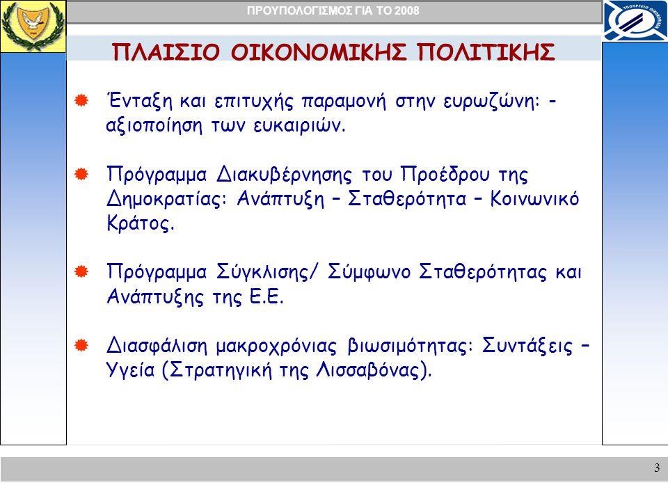 ΠΛΑΙΣΙΟ ΟΙΚΟΝΟΜΙΚΗΣ ΠΟΛΙΤΙΚΗΣ