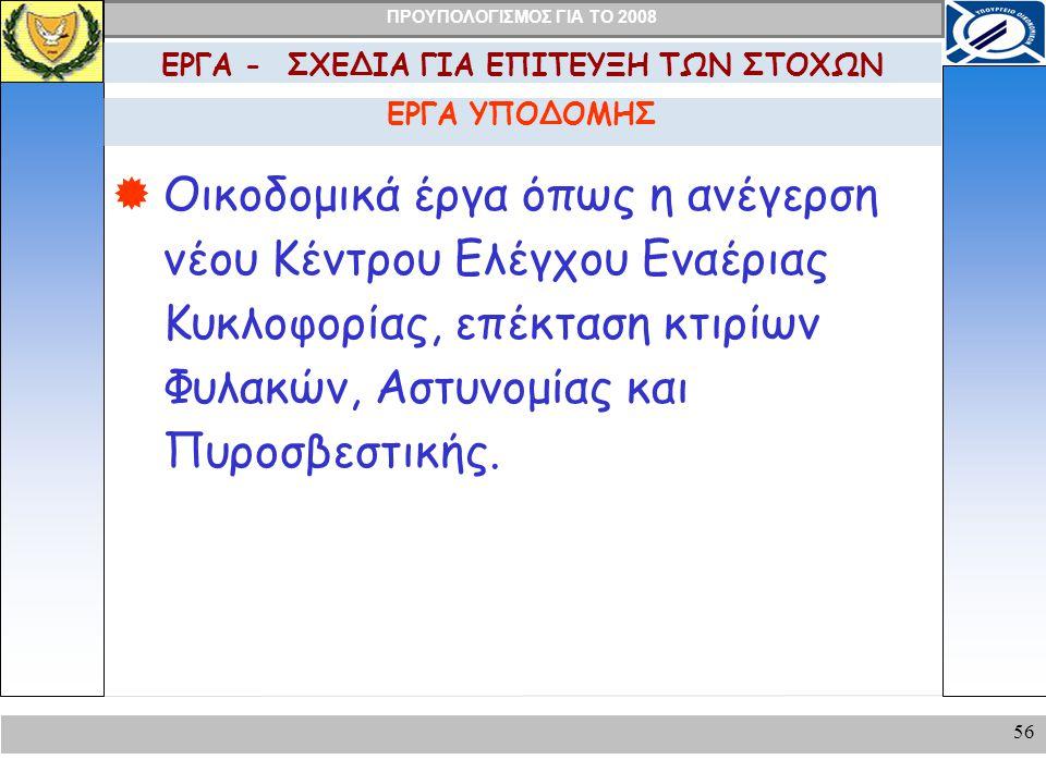 ΕΡΓΑ - ΣΧΕΔΙΑ ΓΙΑ EΠΙΤΕΥΞΗ ΤΩΝ ΣΤΟΧΩΝ