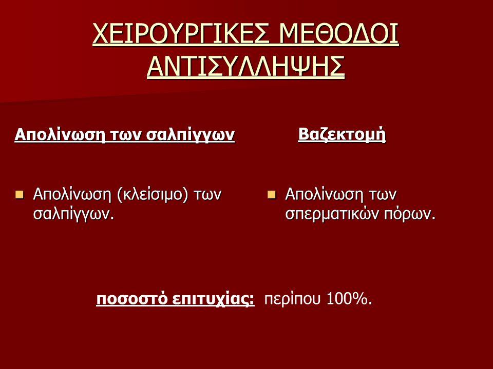 ΧΕΙΡΟΥΡΓΙΚΕΣ ΜΕΘΟΔΟΙ ΑΝΤΙΣΥΛΛΗΨΗΣ