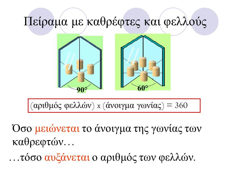 Πείραμα με καθρέφτες και φελλούς