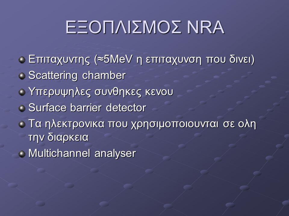 ΕΞΟΠΛΙΣΜΟΣ NRA Επιταχυντης (≈5MeV η επιταχυνση που δινει)