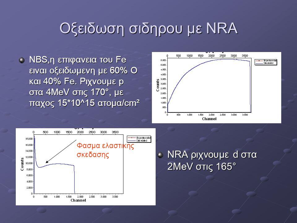 Οξειδωση σιδηρου με NRA