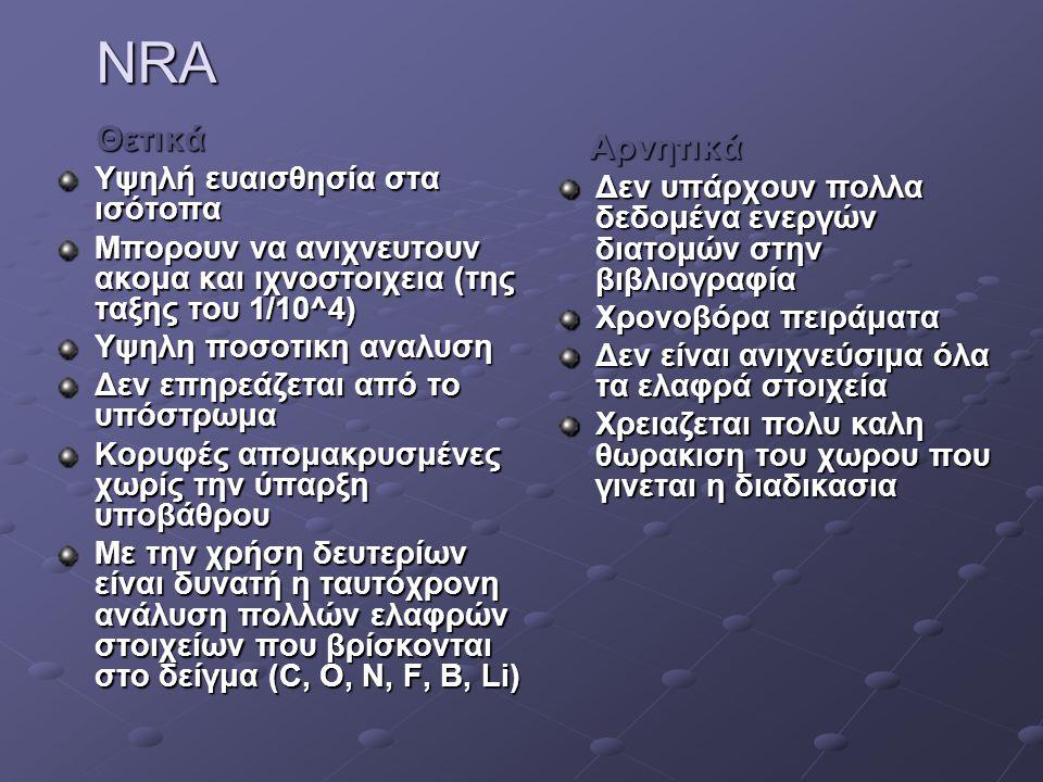 ΝRA Υψηλή ευαισθησία στα ισότοπα