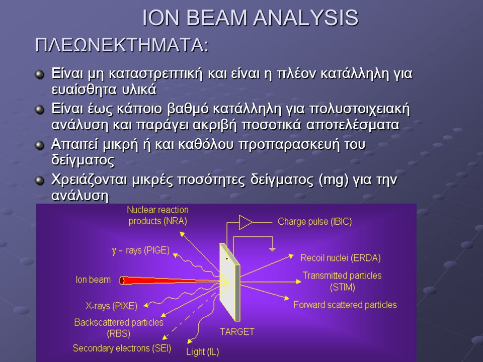ION BEAM ANALYSIS ΠΛΕΩΝΕΚΤΗΜΑΤΑ: