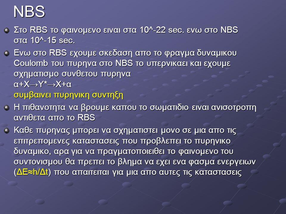 NBS Στο RBS το φαινομενο ειναι στα 10^-22 sec. ενω στο NBS στα 10^-15 sec.
