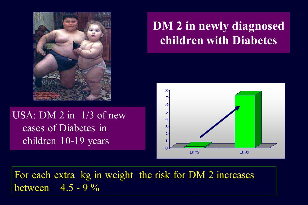 DM 2 in newly diagnosed children with Diabetes
