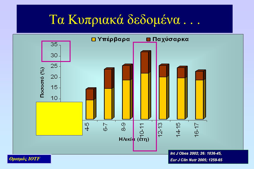 Τα Κυπριακά δεδομένα . . . Ορισμός IOTF