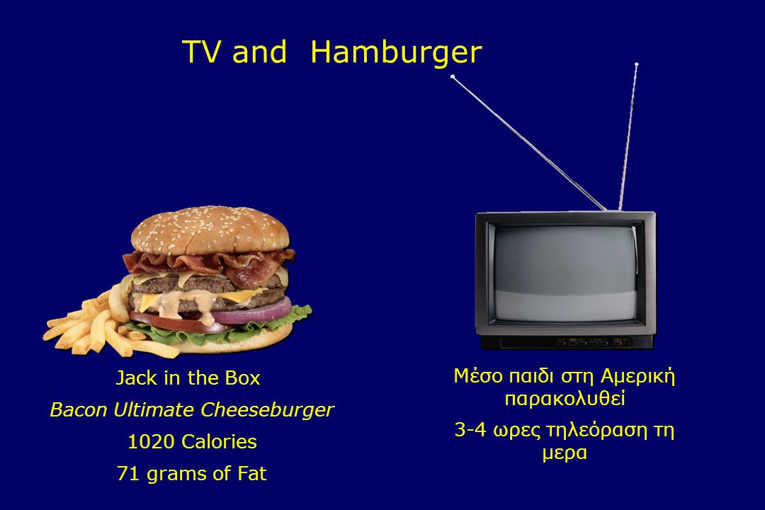 TV and Hamburger Jack in the Box Μέσο παιδι στη Αμερική παρακολυθεί