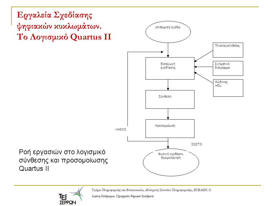 Εργαλεία Σχεδίασης ψηφιακών κυκλωμάτων. Το Λογισμικό Quartus II