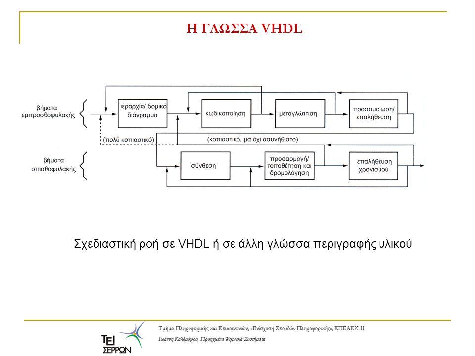 Η ΓΛΩΣΣΑ VHDL Σχεδιαστική ροή σε VHDL ή σε άλλη γλώσσα περιγραφής υλικού