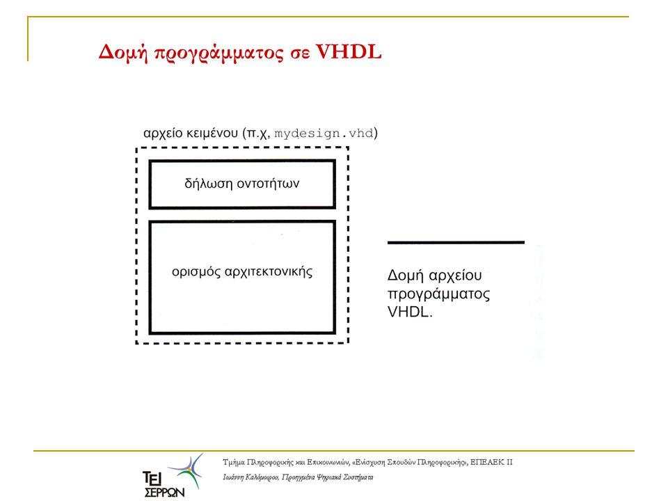 Δομή προγράμματος σε VHDL