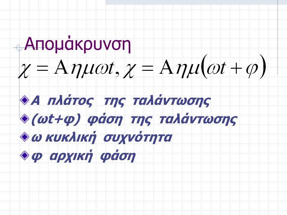 Απομάκρυνση Α πλάτος της ταλάντωσης (ωt+φ) φάση της ταλάντωσης