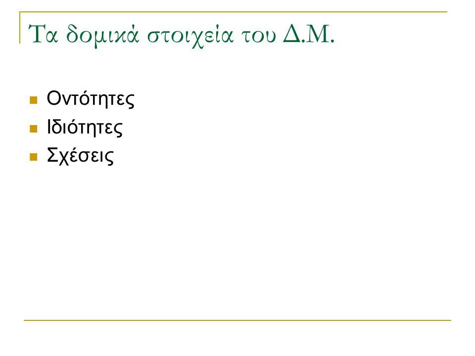 Τα δομικά στοιχεία του Δ.Μ.