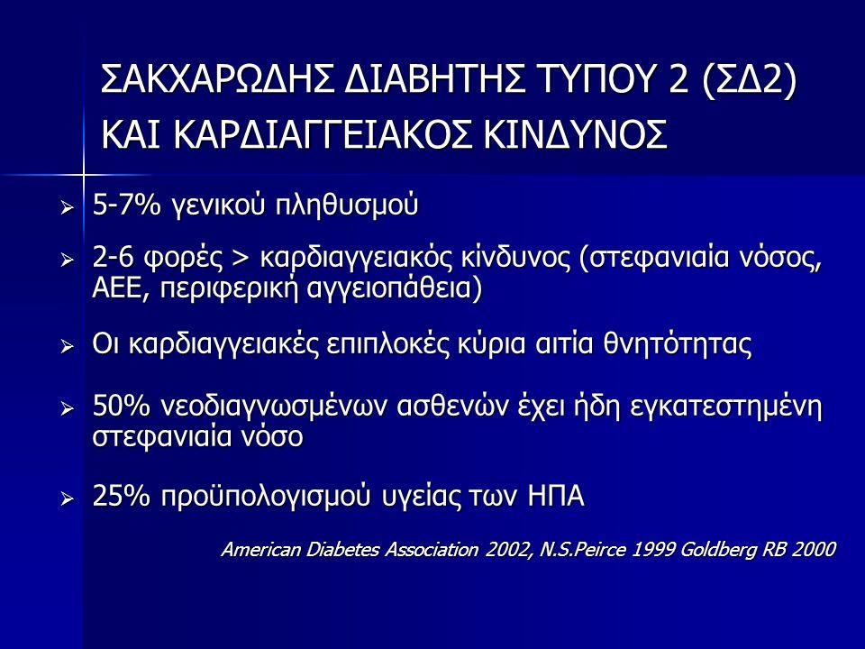 ΣΑΚΧΑΡΩΔΗΣ ΔΙΑΒΗΤΗΣ ΤΥΠΟΥ 2 (ΣΔ2) ΚΑΙ ΚΑΡΔΙΑΓΓΕΙΑΚΟΣ ΚΙΝΔΥΝΟΣ
