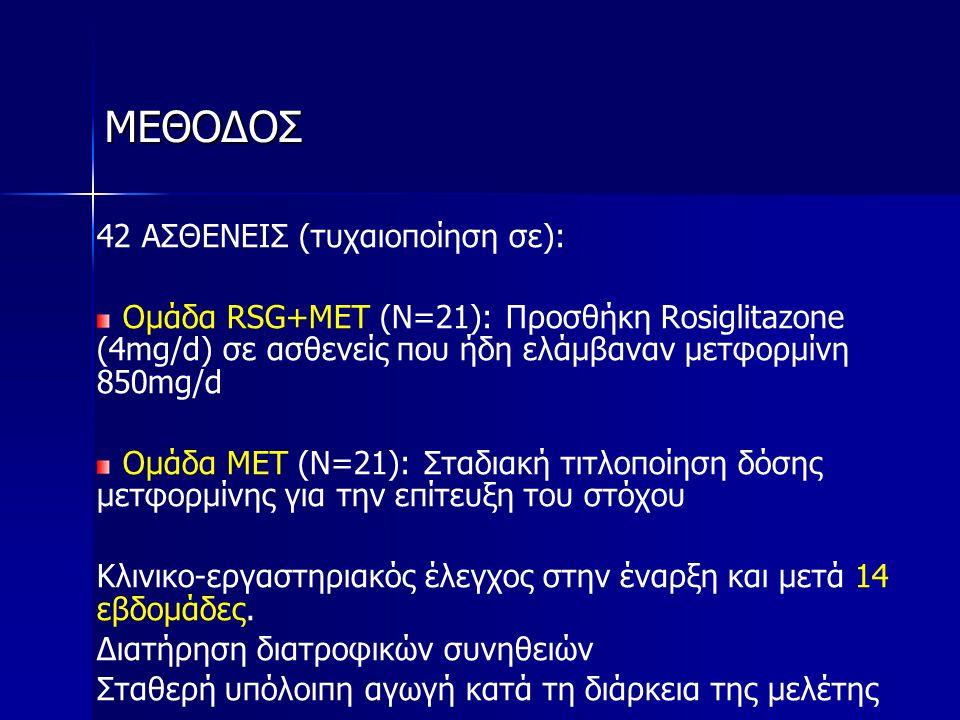 ΜΕΘΟΔΟΣ 42 ΑΣΘΕΝΕΙΣ (τυχαιοποίηση σε):
