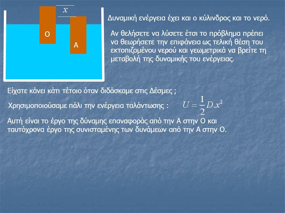 Α Ο. Δυναμική ενέργεια έχει και ο κύλινδρος και το νερό.