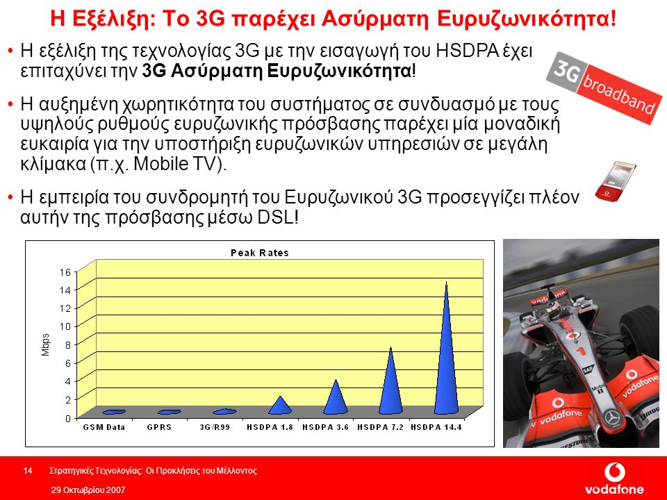 Η Εξέλιξη: Το 3G παρέχει Ασύρματη Ευρυζωνικότητα!