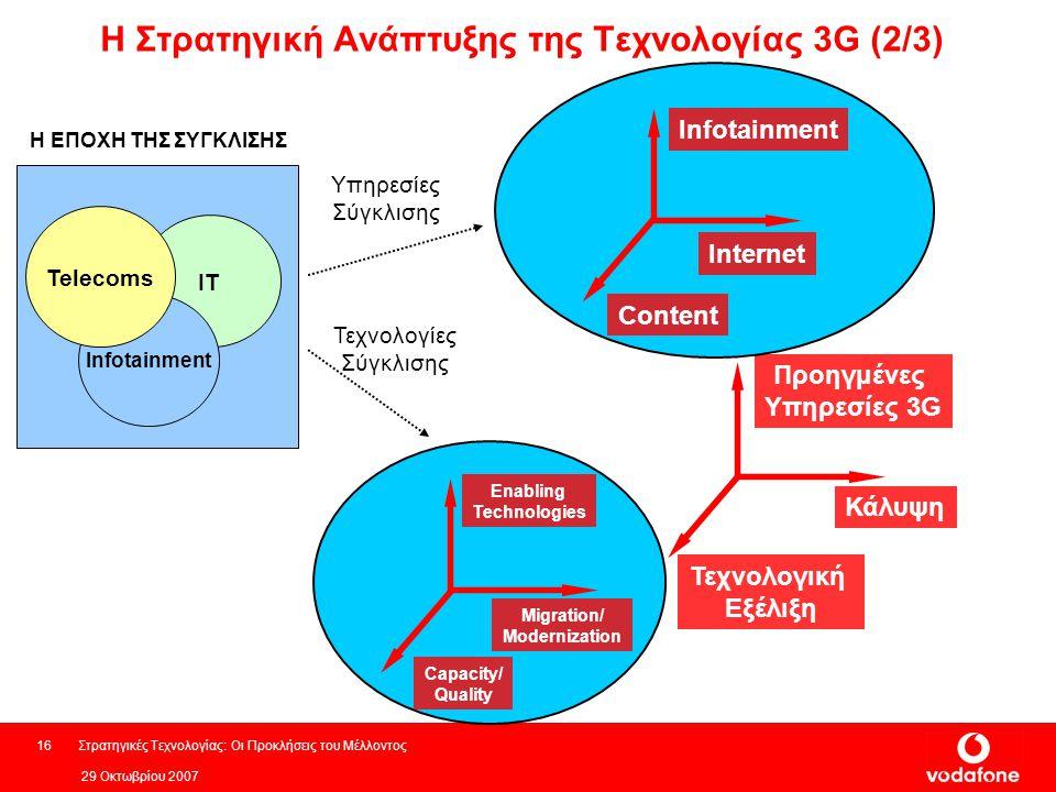 Η Στρατηγική Ανάπτυξης της Τεχνολογίας 3G (2/3)