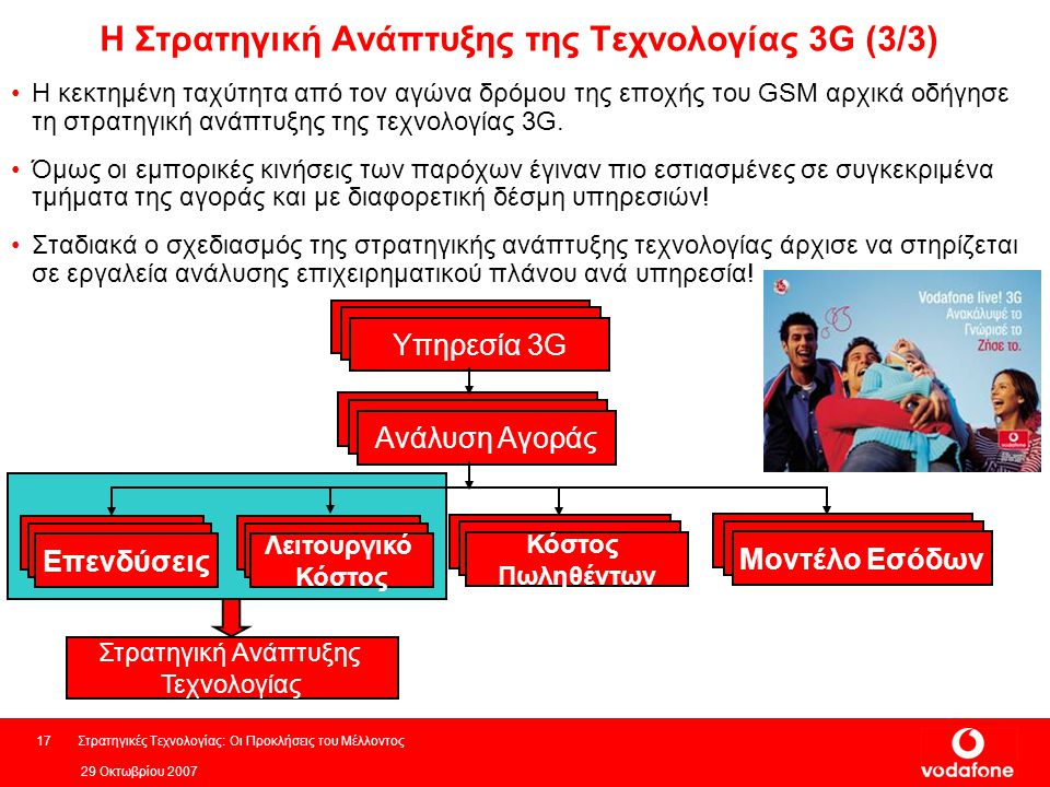 Η Στρατηγική Ανάπτυξης της Τεχνολογίας 3G (3/3)