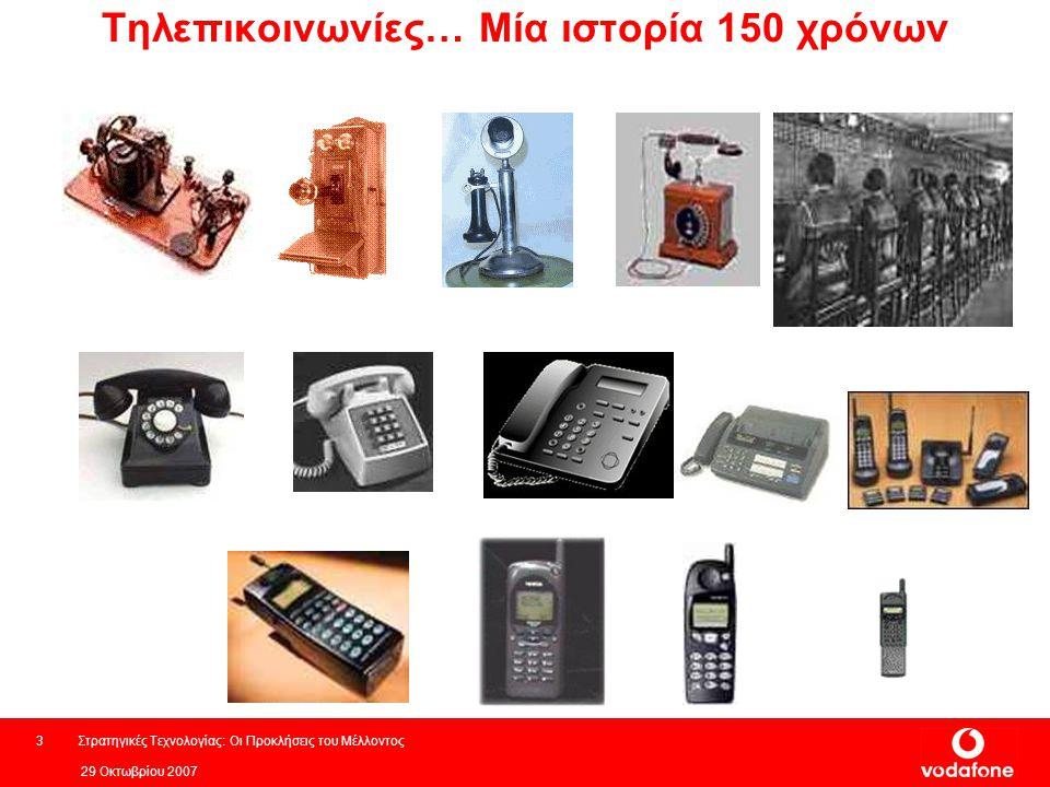 Τηλεπικοινωνίες… Μία ιστορία 150 χρόνων