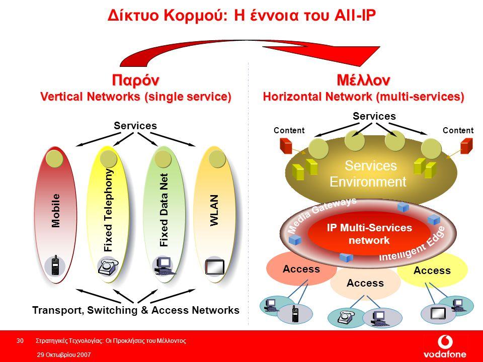 Δίκτυο Κορμού: Η έννοια του All-IP