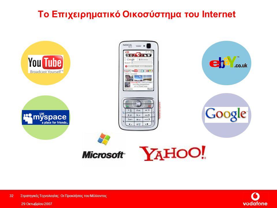 Το Επιχειρηματικό Οικοσύστημα του Internet