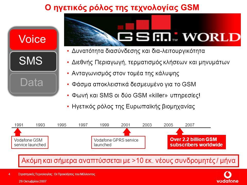 Ο ηγετικός ρόλος της τεχνολογίας GSM