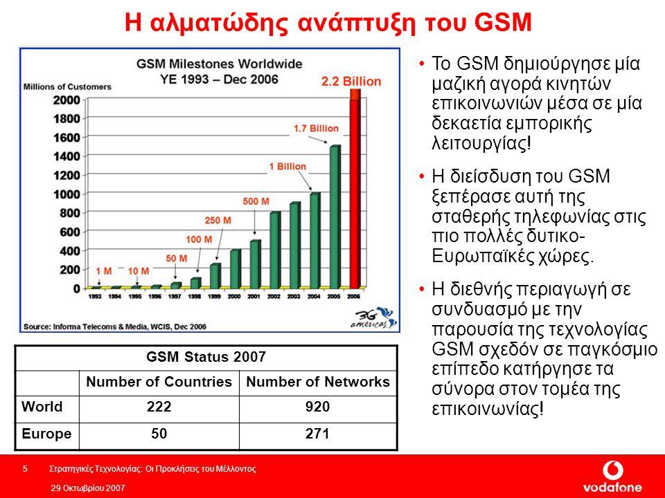 Η αλματώδης ανάπτυξη του GSM
