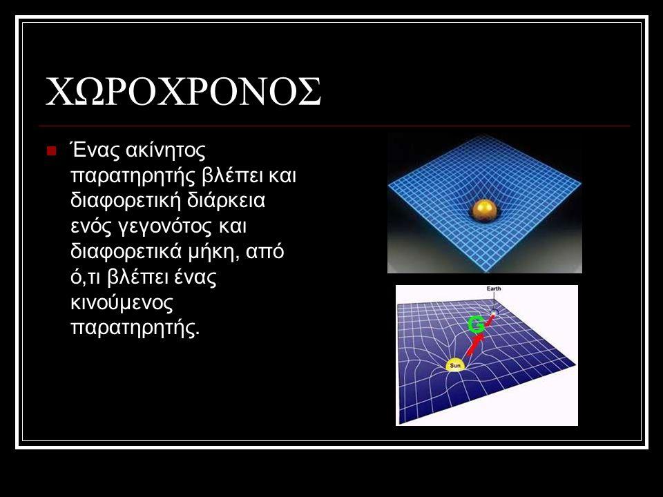 ΧΩΡΟΧΡΟΝΟΣ