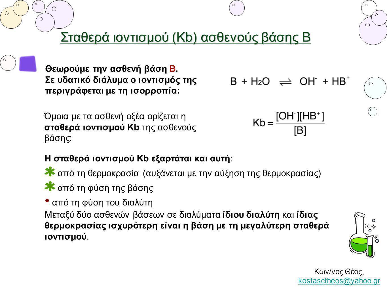 Σταθερά ιοντισμού (Κb) ασθενούς βάσης Β