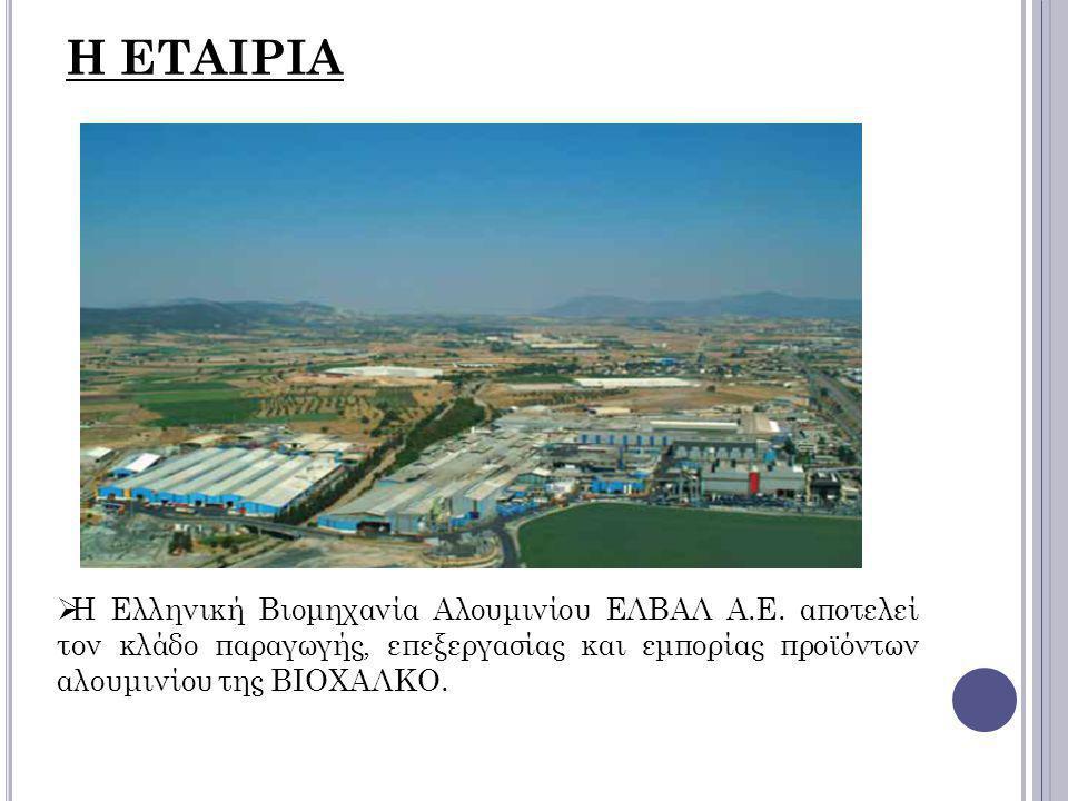 Η ΕΤΑΙΡΙΑ Η Ελληνική Βιομηχανία Αλουμινίου ΕΛΒΑΛ Α.Ε.