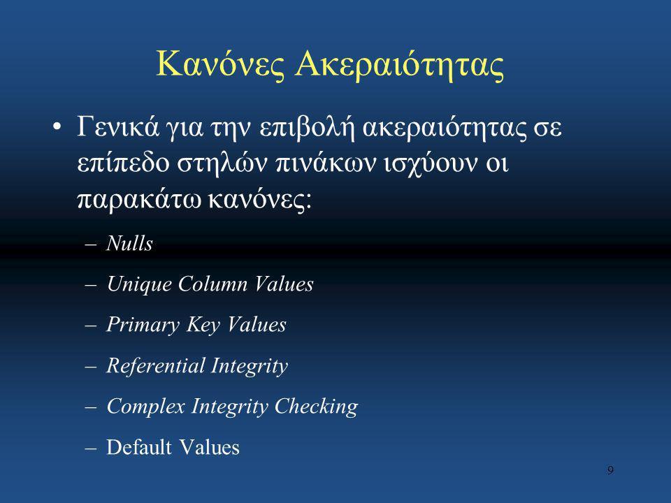 Κανόνες Ακεραιότητας Γενικά για την επιβολή ακεραιότητας σε επίπεδο στηλών πινάκων ισχύουν οι παρακάτω κανόνες: