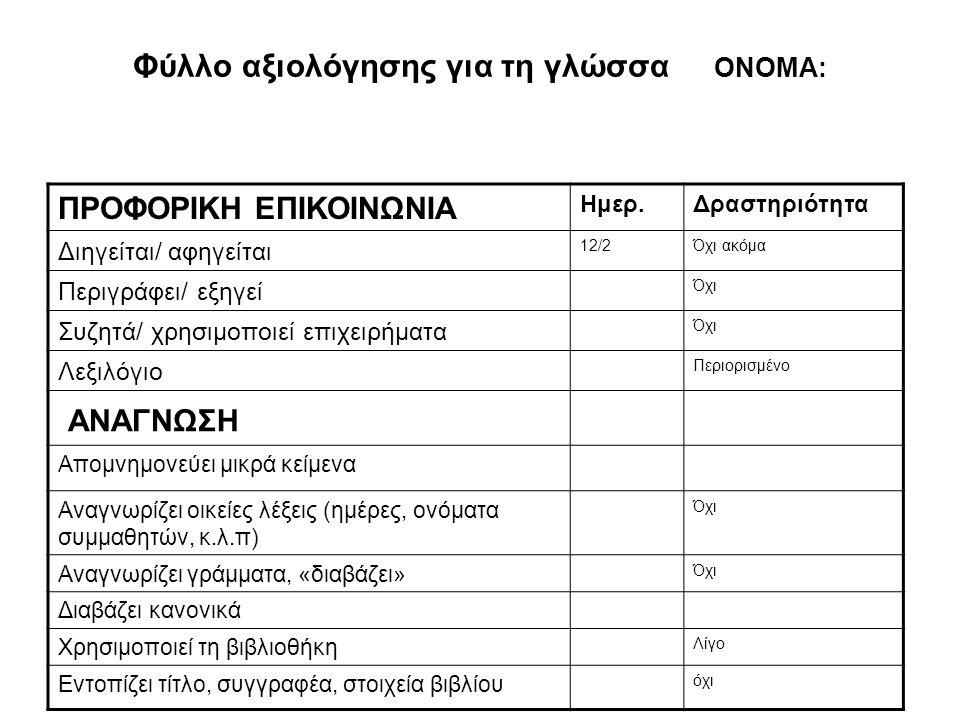 Φύλλο αξιολόγησης για τη γλώσσα ΟΝΟΜΑ: