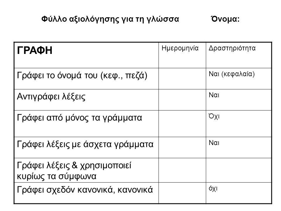 Φύλλο αξιολόγησης για τη γλώσσα Όνομα: