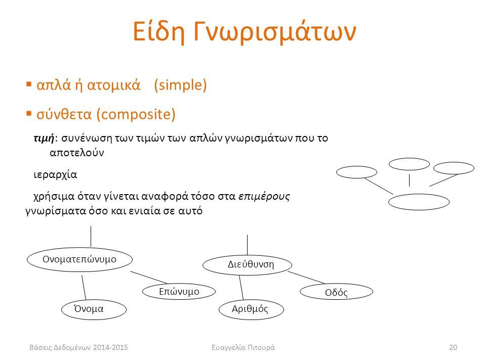 Είδη Γνωρισμάτων απλά ή ατομικά (simple) σύνθετα (composite)