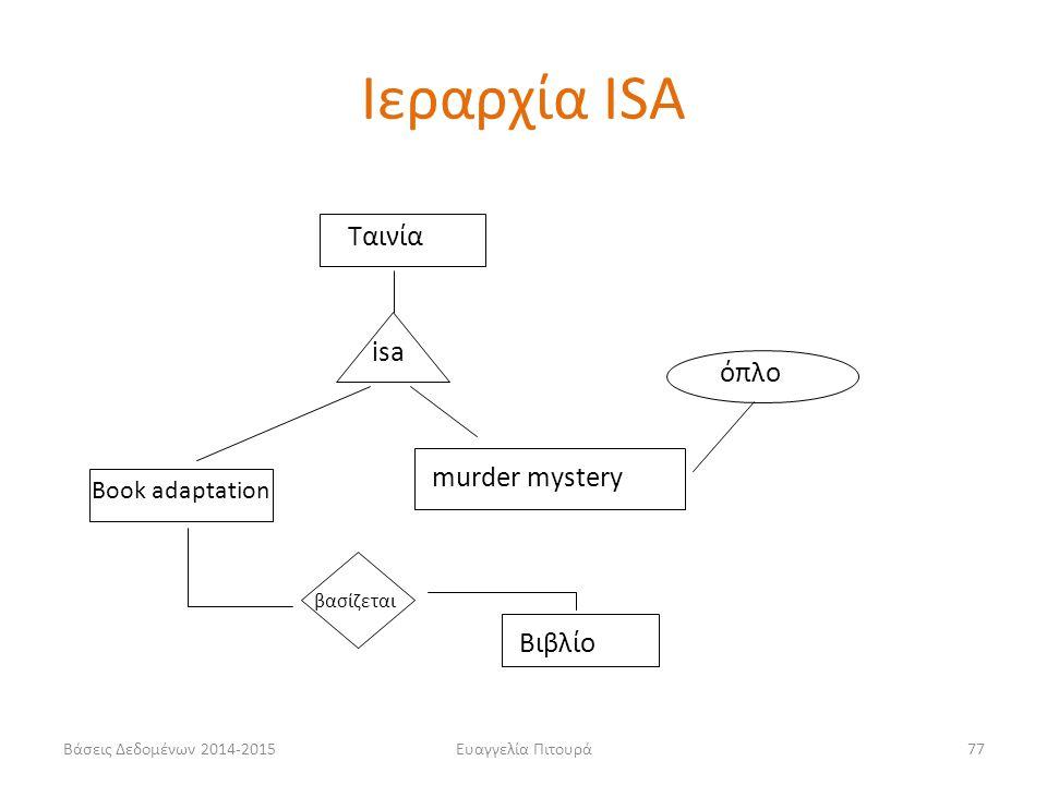 Ιεραρχία ISA Ταινία isa όπλο murder mystery Βιβλίο Book adaptation