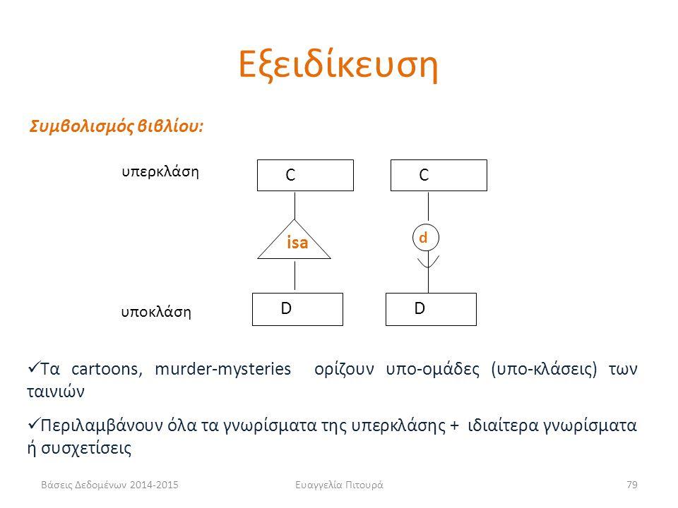 Εξειδίκευση Συμβολισμός βιβλίου: C C isa D D